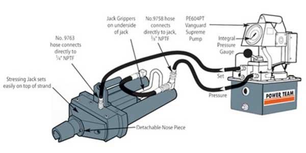 پمپ و جک هیدرولیک Post-Tension-Mono-Hydraulic-jack