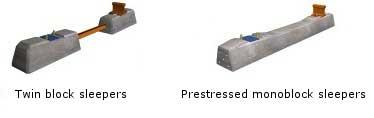 تراورس, تراورس پیش تنیده, مونوبلوک, دی بلوک, بتن پیش تنیده٬ Prestressed, Railway sleeper, monoblock, B70, PC Stand٬ PC Wire, فولاد پیش تنیدگی, پی سی استرند٬ پی سی وایر٬ پیش تنیدگی٬ پیش تنیده٬ قالب تراورس, دستگاه برش, دستگاه فیدر بتن, ویبره, دستگاه کشش, دستگاه کشش تراورس, جک و پمپ هیدرولیک٬ گوه, انکوریج, خط تولید پیوسته, خط تولید غیر پیوسته