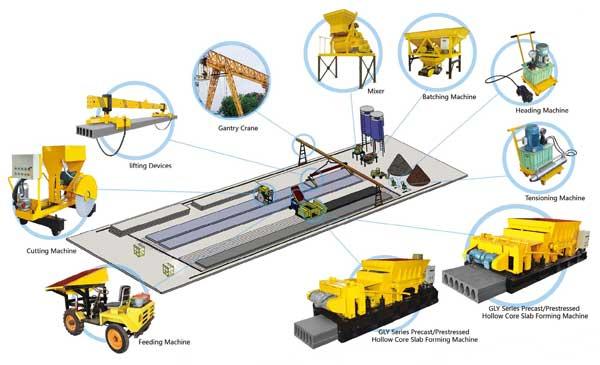خط تولید دال بتنی پیش ساخته و پیش تنیده هالوکر به روش دستگاه اکسترودر